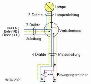 Wie Funktioniert Bewegungsmelder : treppenhaus mit bewegungsmelder schaltplan wohn design ~ Markanthonyermac.com Haus und Dekorationen