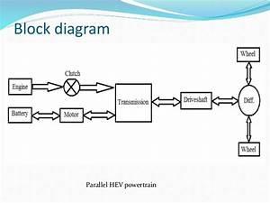 Chassis Powertrain Drivetrain Diagram