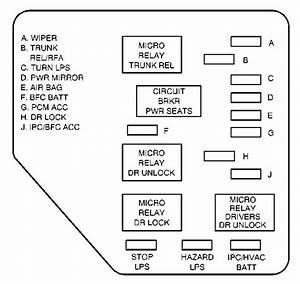 2004 Malibu Fuse Box Diagram 25787 Netsonda Es