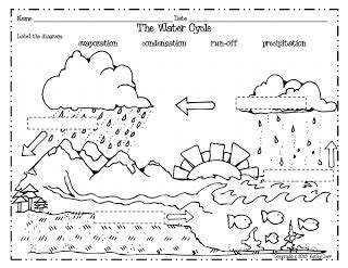 free science worksheet water cycle here s some activities from a couple of my newest science