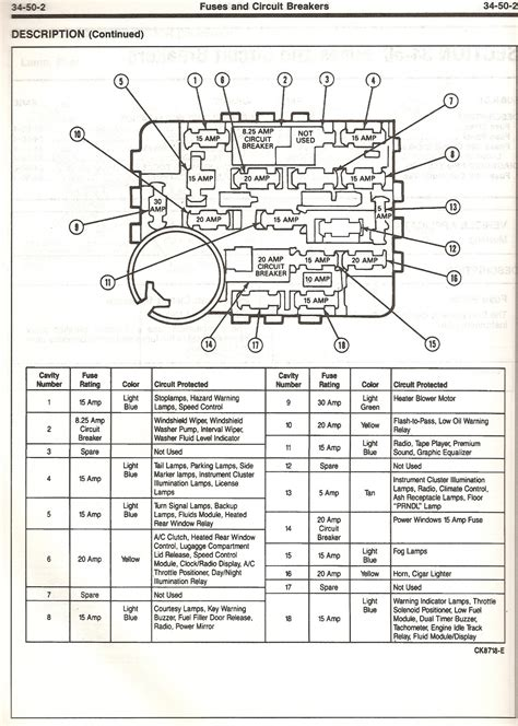 2010 Escape Fuse Box by 2010 Ford Transit Connect Fuse Box Diagram Wiring Library