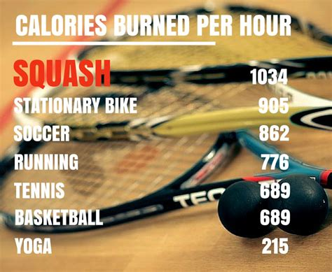 Top Reasons Why You Should Start Playing Squash