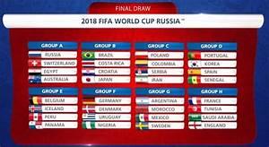 Así quedó España en el simulacro que hizo FIFA del sorteo de grupos del Mundial de Rusia