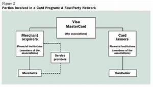Digital Wallet Domain Knowledge To Manage Money  U2013 Srinimf