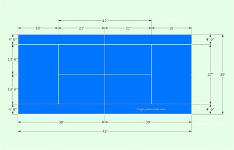 The net is attached to both net posts and has a height of 3 ft in the middle of the court. Tennis Court Dimensions | Tennis rules, Tennis court, Tennis