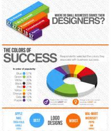 infographic design 10 ways to use infographics