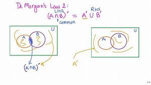 Sets 18 Visualisng Demorgan Law 2 Using Venn Diagrams Cbse