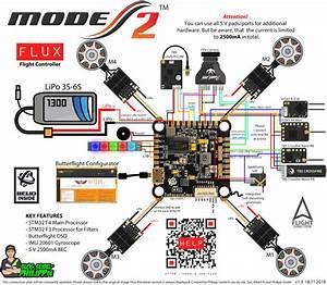 Mode 2 Flux Flight Controller Anschlussplan    Wiringplan