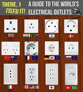 Prise Electrique En Italie : prise lectrique forum italie ~ Dailycaller-alerts.com Idées de Décoration