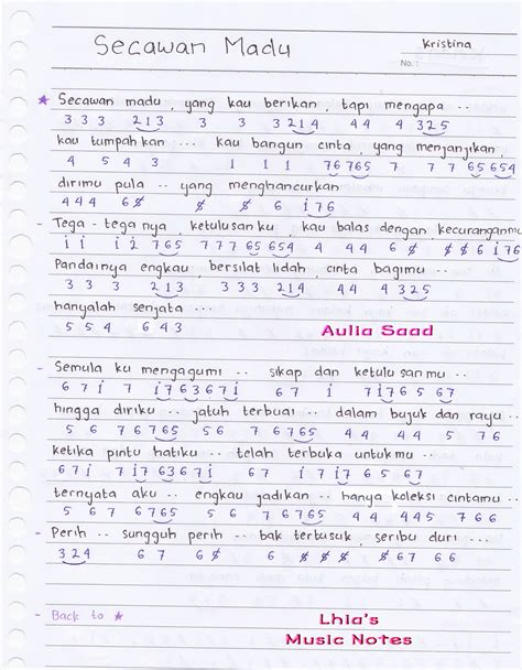 not lagu doraemon not anggka secawan madu aulia 39 s