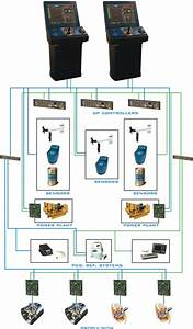 Marine Technologies  Llc  Bridge Mate Dynamic Positioning