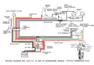 marine electrical wiring diagram wiring diagram with outboard engine wiring diagram mercury 40 1979 wirdig