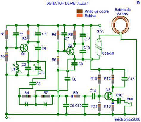 detector de metales con sk3020 www pesadillo