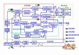 Standard Pal Standard Color Decoder Frame Circuit - Amplifier Circuit - Circuit Diagram