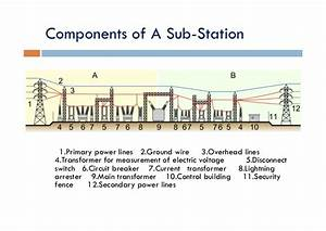 Hyderabad Institute Of Electrical Engineers  Components Of A Substation