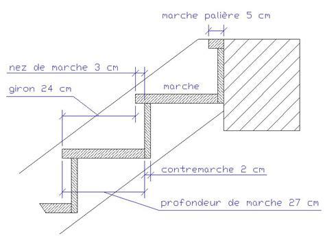 aide dimensions escalier 1 4 tourant palier