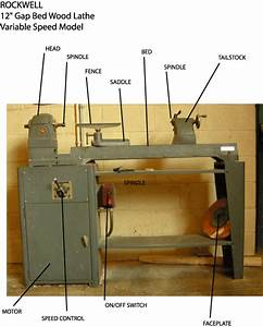 Lathe Parts - DIY Woodworking Projects