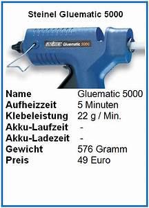 Steinel Gluematic 3002 : steinel gluematic 5000 test und vergleich hei klebepistolen tests ~ Orissabook.com Haus und Dekorationen