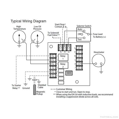 Channel Master Wiring Diagram by Channel Master Rotor Wiring Diagram Wiring Solutions