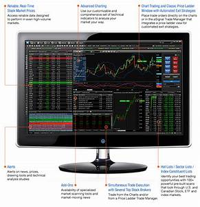 What Do You Trade Esignal Stock Charting Software Best