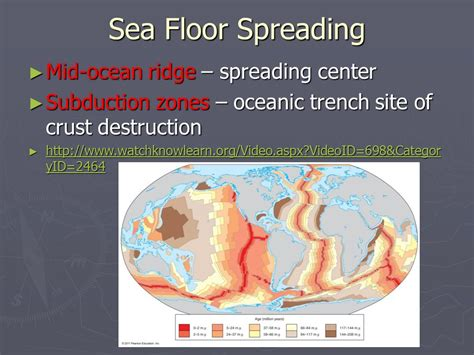Where Does Seafloor Spreading Take Place by Floor Diagram Of Subduction Floor Diagram