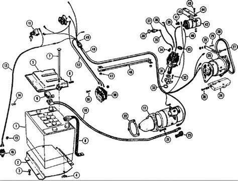 Case Backhoe Wiring Diagram