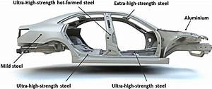 A Car Body Consists Of Components That Are Stamped In