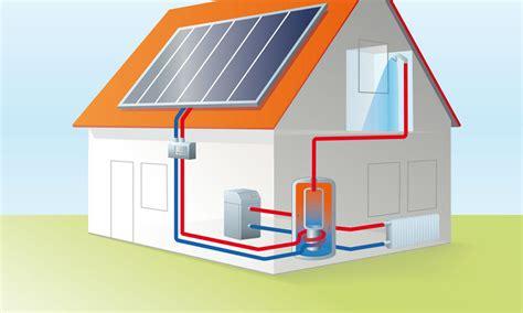 Smart Home 9 Tipps Zur Solarenergie by Solarthermie Anlage Planen Und Installieren Das Haus