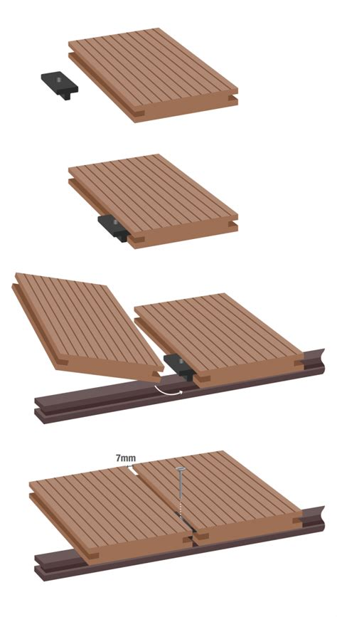 trex deck spacing between boards how to install your composite decking wpc decking