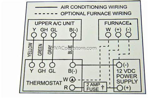 Coleman Mach Thermostat Wiring For Test Irv Forums