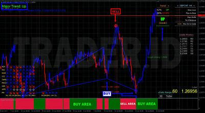 Best Forex System | Forex Day Trading Bot