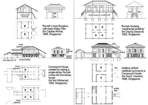 colonial vernacular houses  java malaya  singapore   nineteenth  early twentieth