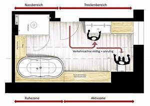 Grundriss Bad Dachschräge : badezimmer toilette versetzen badezimmer blog ~ Markanthonyermac.com Haus und Dekorationen