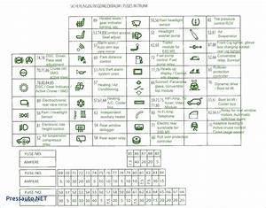2005 Ford Escape Fuse Box Diagram  U2014 Untpikapps