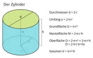 grundfläche zylinder zylinder berechnen matheretter