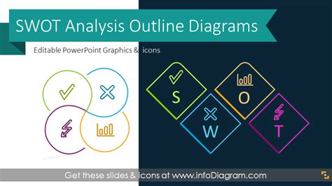 outline swot analysis  diagrams template  modern