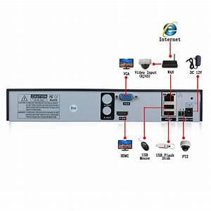 8 Channel Nvr Video Surveillance Kit Home Cctv Security