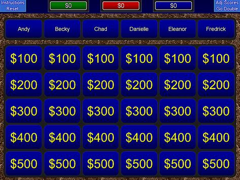 powerpoint jeopardy game template  score bountrinfo