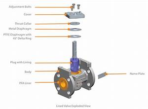 Parts Of A Plug Diagram