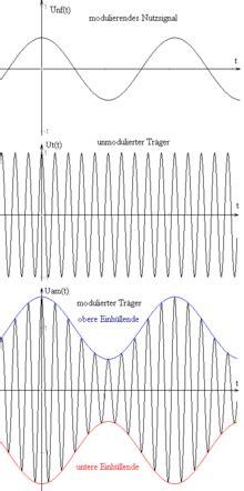 amplitudenmodulation wikipedia