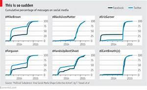 Instagram Followers Growth Chart How Are Social Media Changing Democracy The Economist