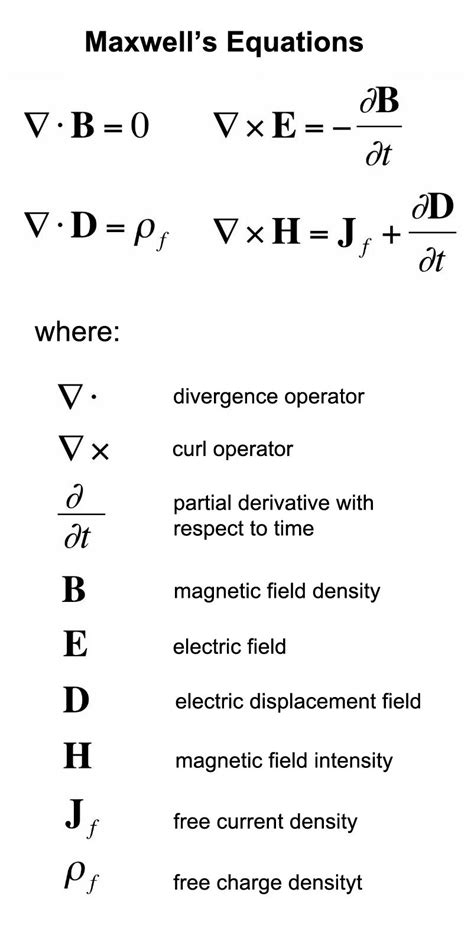 Pin by Dave Jones on Info | Physical Science, Physics