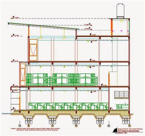 desain rumah  surabaya type bangunan umum asrama putri