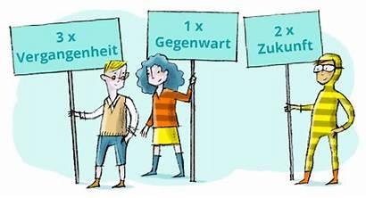 Zeitformen Verben Bestimmen Deutsch Klasse Kapiert Wortarten