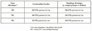 Calcul Consommation Electrique Maison : classe nergie et missions de gaz effet de serre ges ~ Premium-room.com Idées de Décoration