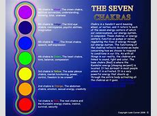Chakra+Symbols+And+Their+Meanings ITT I think I see