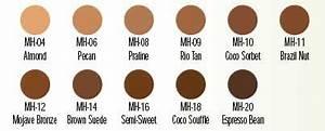 Shades Of Green Eyes Chart Shades Of Brown Skin Chart Brown Skin Skin Brown