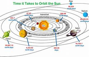 9 Reasons Pluto is a Planet: Is Pluto's Dismissal as a ...