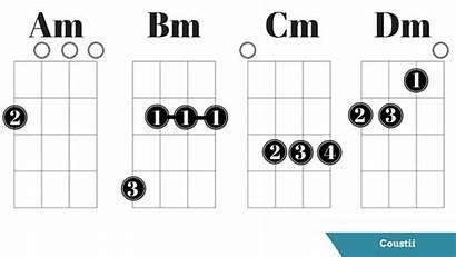 Ukulele Chord Gitar Gm Chords Fm Kunci