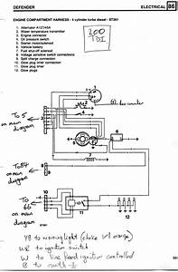 Land Rover Alternator Wiring Diagram : v8 efi wiring international forum lr4x4 the land ~ A.2002-acura-tl-radio.info Haus und Dekorationen